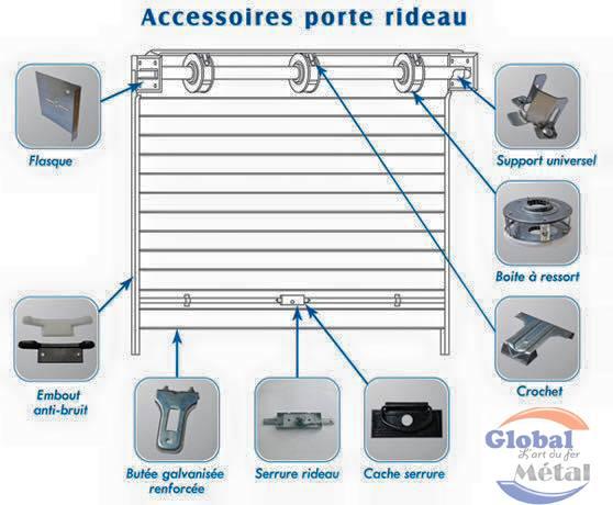 Accessoires Porte rideau métalique
